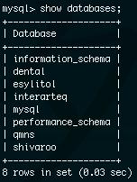 データベースを作った